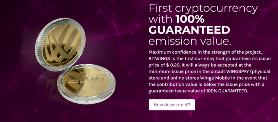 Bitwings
